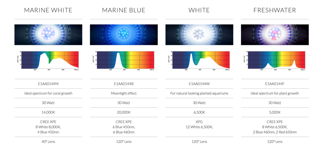 aquarium-systems-arcadia-eco-aqua-led-14k-img19.png