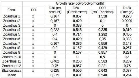 Elos-growth-rate.jpg