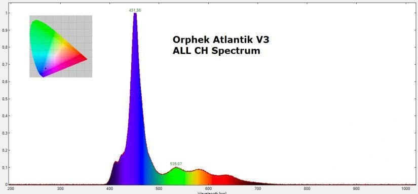 Orphek-Atlantik-v3-img11.jpg